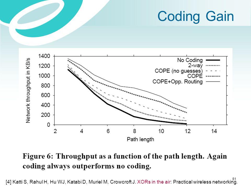 Coding Gain [4] Katti S, Rahul H, Hu WJ, Katabi D, Muriel M, Crowcroft J.